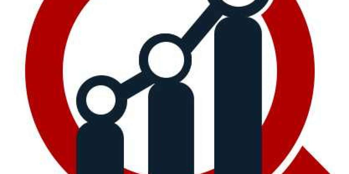 Construction Lift Market 2021| Size, Industry Statistics, Growth Potentials, Trends, Company Profile, Global Expansion S