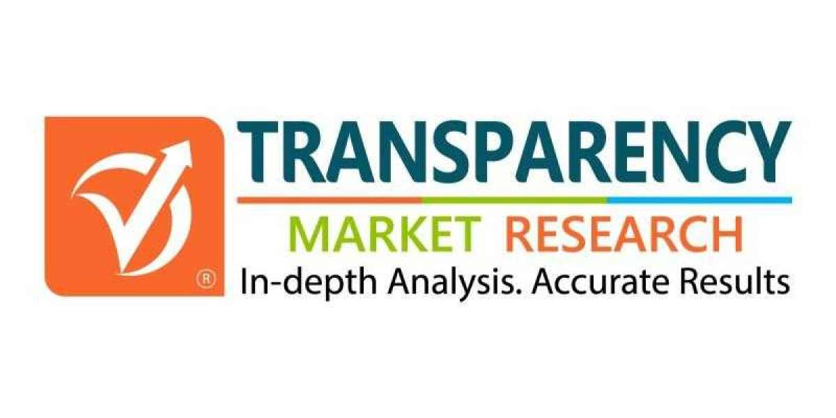 Ophthalmic Loupes Market Size, Share, Growth, Trends 2021-2030