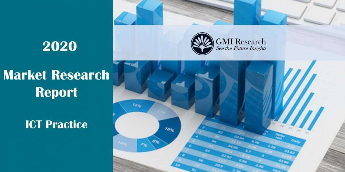 In-Game Advertising Market Research Report