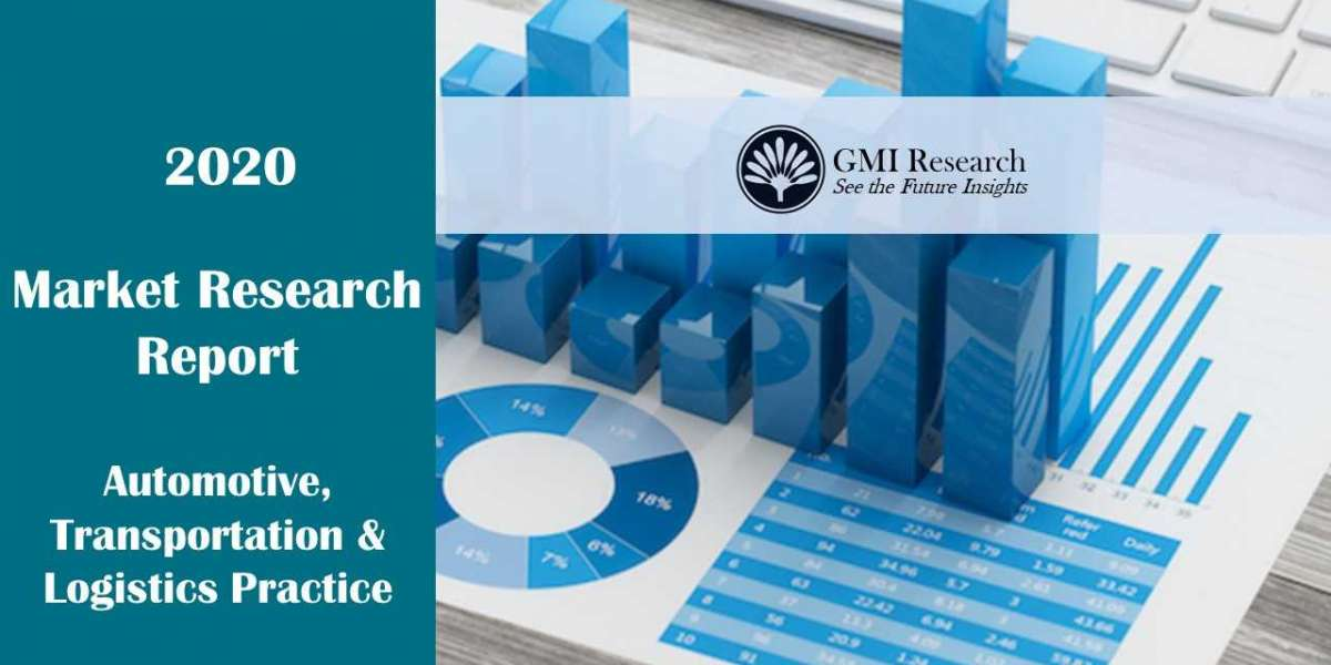 Online Travel Market Research Report
