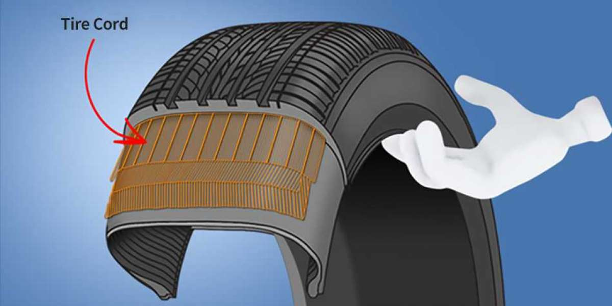 Tire Cords Market Research Report 2020, Share, Insights, Row Material, Applications & Forecast till 2027